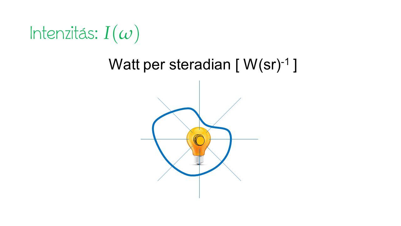 Watt per steradian [ W(sr)-1 ]